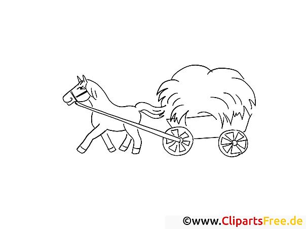 Malvorlage Pferd mit Wagen auf dem Bauernhof